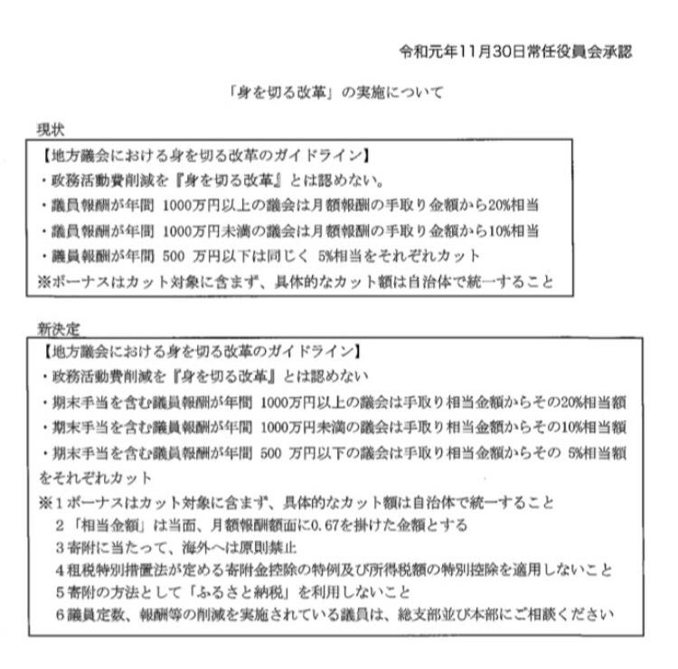 日本維新の会「身を切る改革」ガイドライン